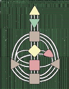人類圖能量中心 有定義